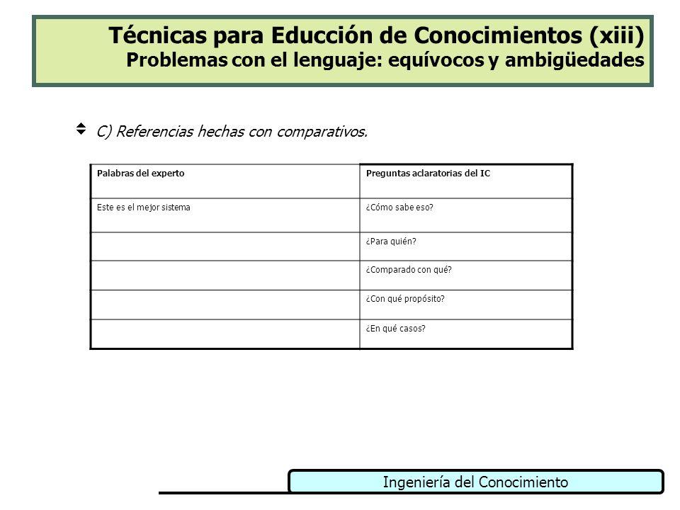 Ingeniería del Conocimiento Técnicas para Educción de Conocimientos (xiii) Problemas con el lenguaje: equívocos y ambigüedades C) Referencias hechas c
