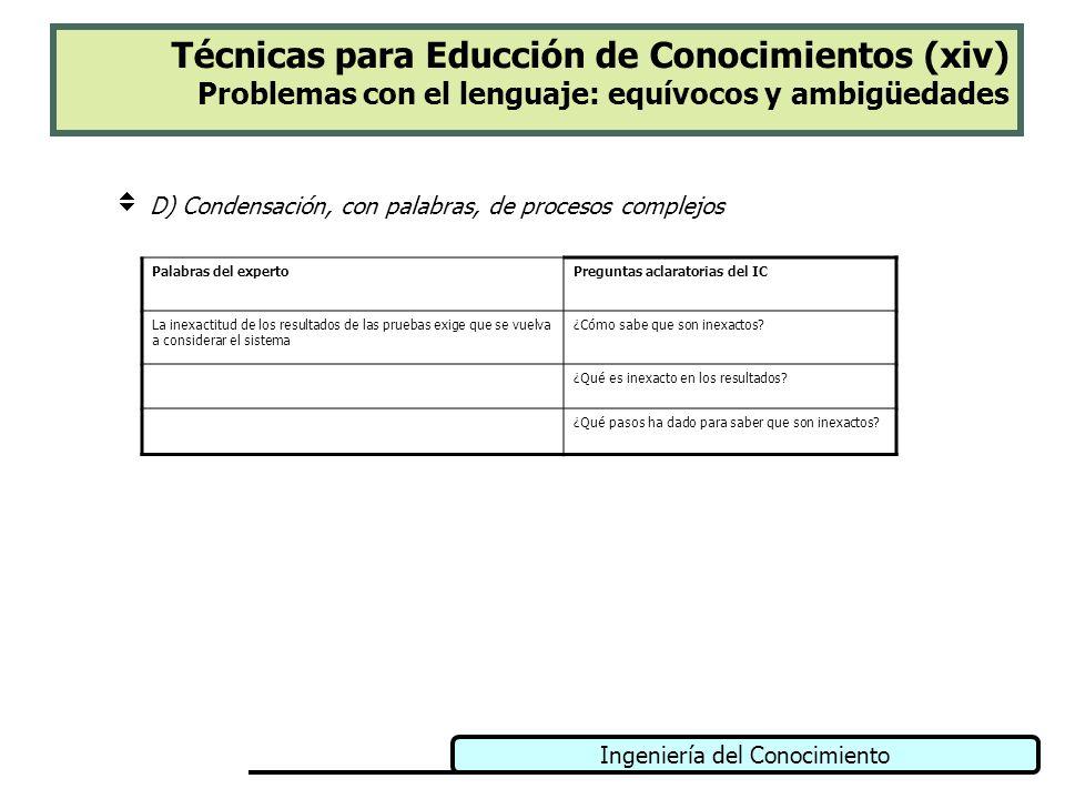 Ingeniería del Conocimiento Técnicas para Educción de Conocimientos (xiv) Problemas con el lenguaje: equívocos y ambigüedades D) Condensación, con pal