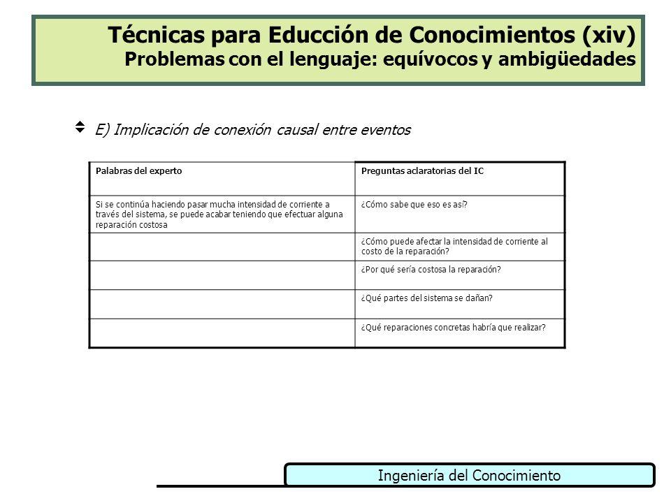 Ingeniería del Conocimiento Técnicas para Educción de Conocimientos (xiv) Problemas con el lenguaje: equívocos y ambigüedades E) Implicación de conexi