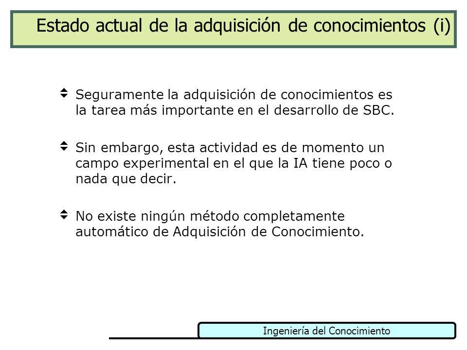 Ingeniería del Conocimiento Técnicas para Educción de Conocimientos (xi) Observación de tareas habituales.
