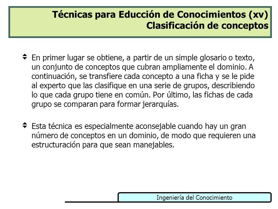 Ingeniería del Conocimiento Técnicas para Educción de Conocimientos (xv) Clasificación de conceptos En primer lugar se obtiene, a partir de un simple