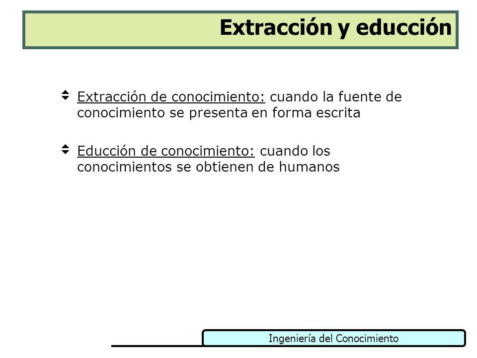 Ingeniería del Conocimiento Extracción y educción Extracción de conocimiento: cuando la fuente de conocimiento se presenta en forma escrita Educción d