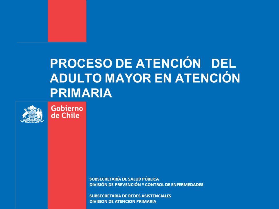 PROCESO DE ATENCIÓN DEL ADULTO MAYOR EN ATENCIÓN PRIMARIA SUBSECRETARÍA DE SALUD PÚBLICA DIVISIÓN DE PREVENCIÓN Y CONTROL DE ENFERMEDADES SUBSECRETARI
