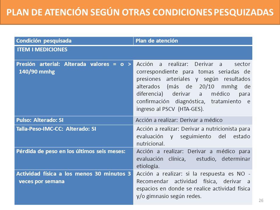 Condición pesquisadaPlan de atención ITEM I MEDICIONES Presión arterial: Alterada valores = o > 140/90 mmhg Acción a realizar: Derivar a sector corres