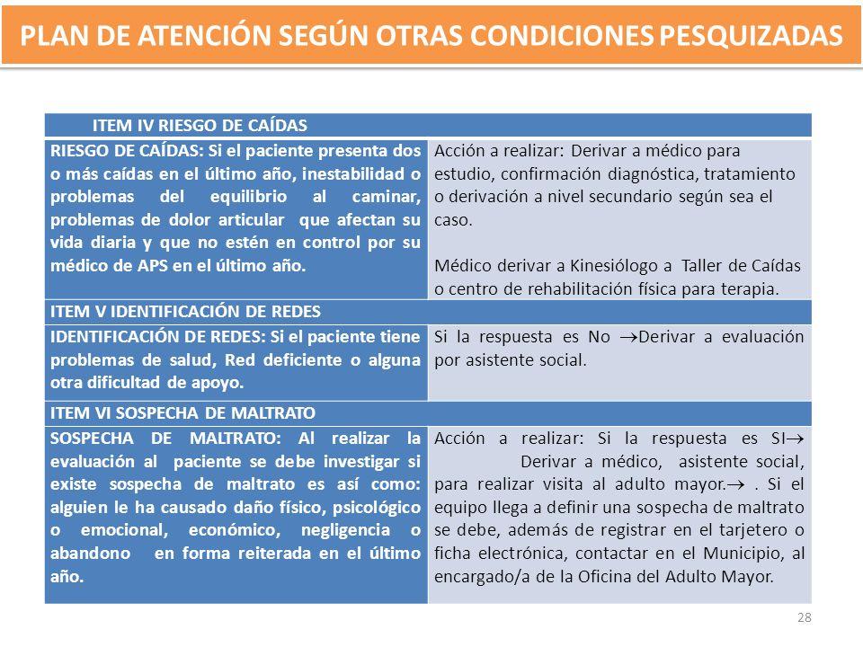 PLAN DE ATENCIÓN SEGÚN OTRAS CONDICIONES PESQUIZADAS ITEM IV RIESGO DE CAÍDAS RIESGO DE CAÍDAS: Si el paciente presenta dos o más caídas en el último