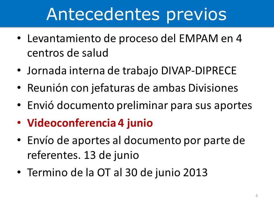 Antecedentes previos Levantamiento de proceso del EMPAM en 4 centros de salud Jornada interna de trabajo DIVAP-DIPRECE Reunión con jefaturas de ambas