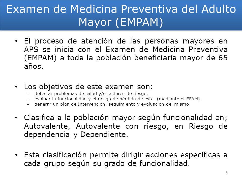 El proceso de atención de las personas mayores en APS se inicia con el Examen de Medicina Preventiva (EMPAM) a toda la población beneficiaria mayor de