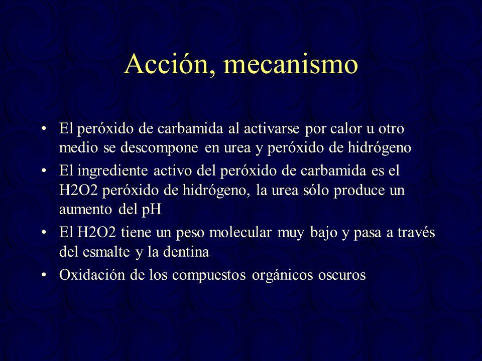 Acción, mecanismo El peróxido de carbamida al activarse por calor u otro medio se descompone en urea y peróxido de hidrógeno El ingrediente activo del
