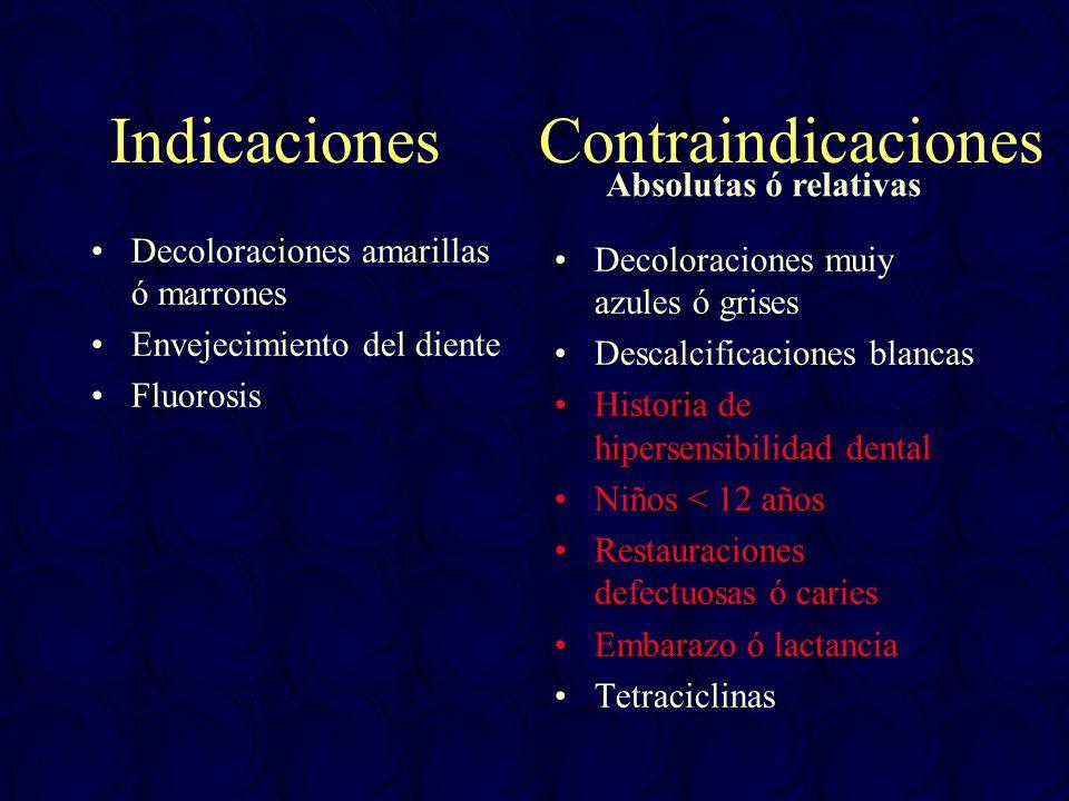 Indicaciones Contraindicaciones Decoloraciones amarillas ó marrones Envejecimiento del diente Fluorosis Decoloraciones muiy azules ó grises Descalcifi