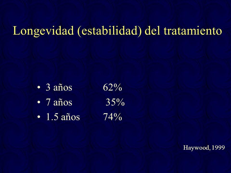Longevidad (estabilidad) del tratamiento 3 años 62% 7 años 35% 1.5 años 74% Haywood, 1999