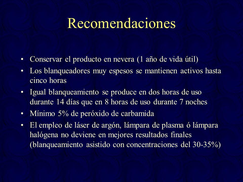 Recomendaciones Conservar el producto en nevera (1 año de vida útil) Los blanqueadores muy espesos se mantienen activos hasta cinco horas Igual blanqu