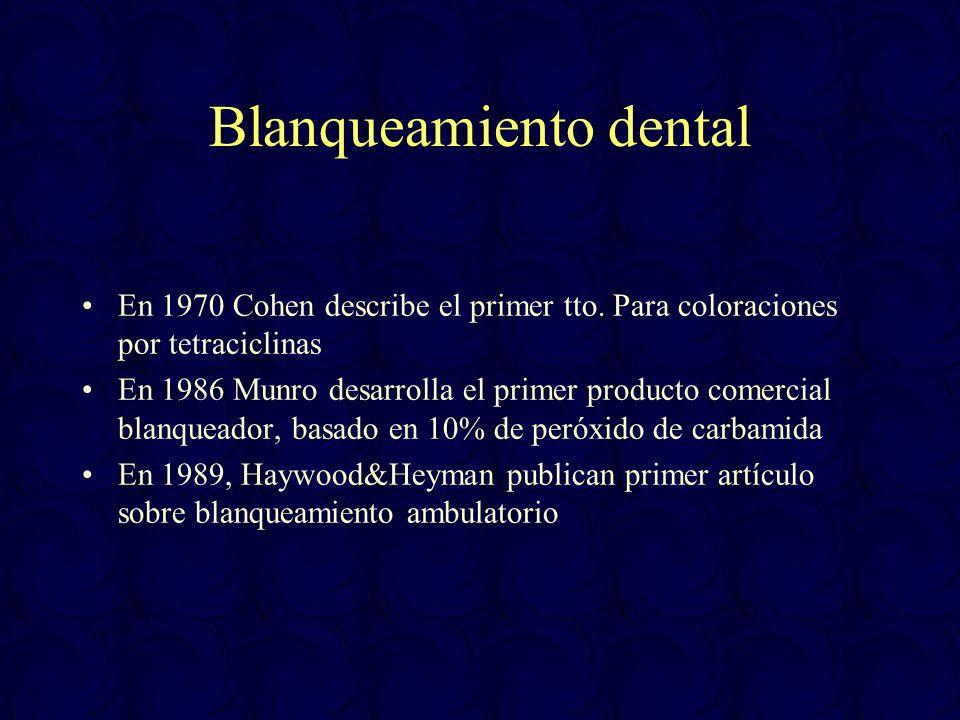 Blanqueamiento dental En 1970 Cohen describe el primer tto. Para coloraciones por tetraciclinas En 1986 Munro desarrolla el primer producto comercial