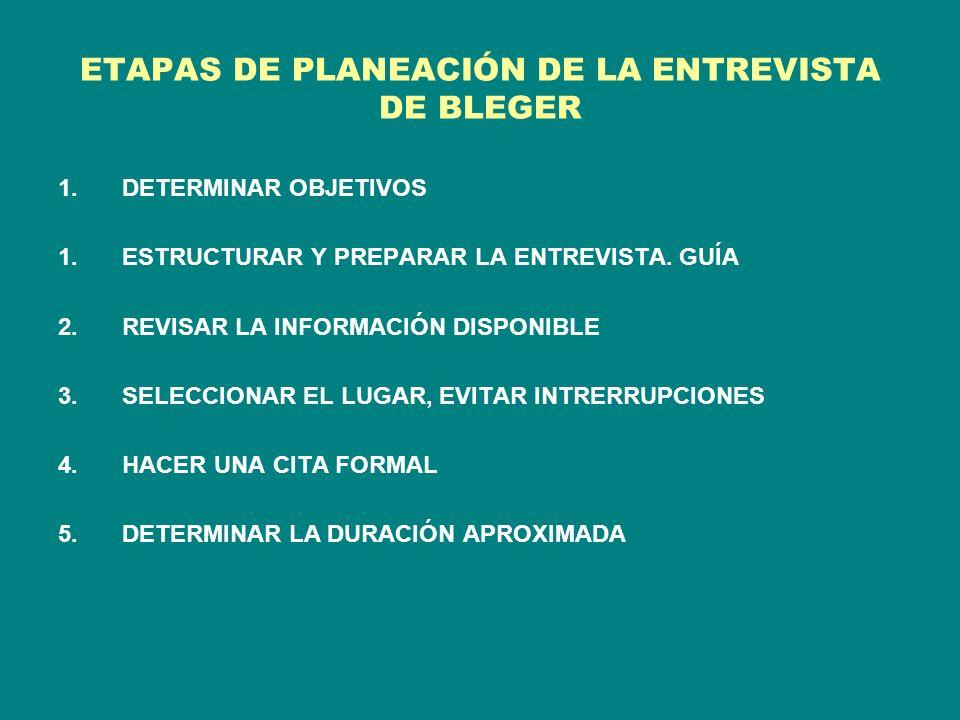 ETAPAS DE PLANEACIÓN DE LA ENTREVISTA DE BLEGER 1.DETERMINAR OBJETIVOS 1.ESTRUCTURAR Y PREPARAR LA ENTREVISTA.