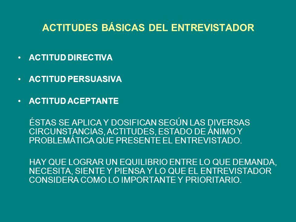 ACTITUDES BÁSICAS DEL ENTREVISTADOR ACTITUD DIRECTIVA ACTITUD PERSUASIVA ACTITUD ACEPTANTE ÉSTAS SE APLICA Y DOSIFICAN SEGÚN LAS DIVERSAS CIRCUNSTANCIAS, ACTITUDES, ESTADO DE ÁNIMO Y PROBLEMÁTICA QUE PRESENTE EL ENTREVISTADO.
