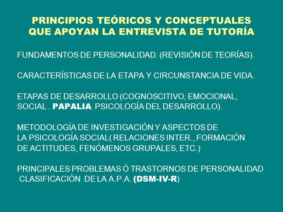 PRINCIPIOS TEÓRICOS Y CONCEPTUALES QUE APOYAN LA ENTREVISTA DE TUTORÍA FUNDAMENTOS DE PERSONALIDAD.