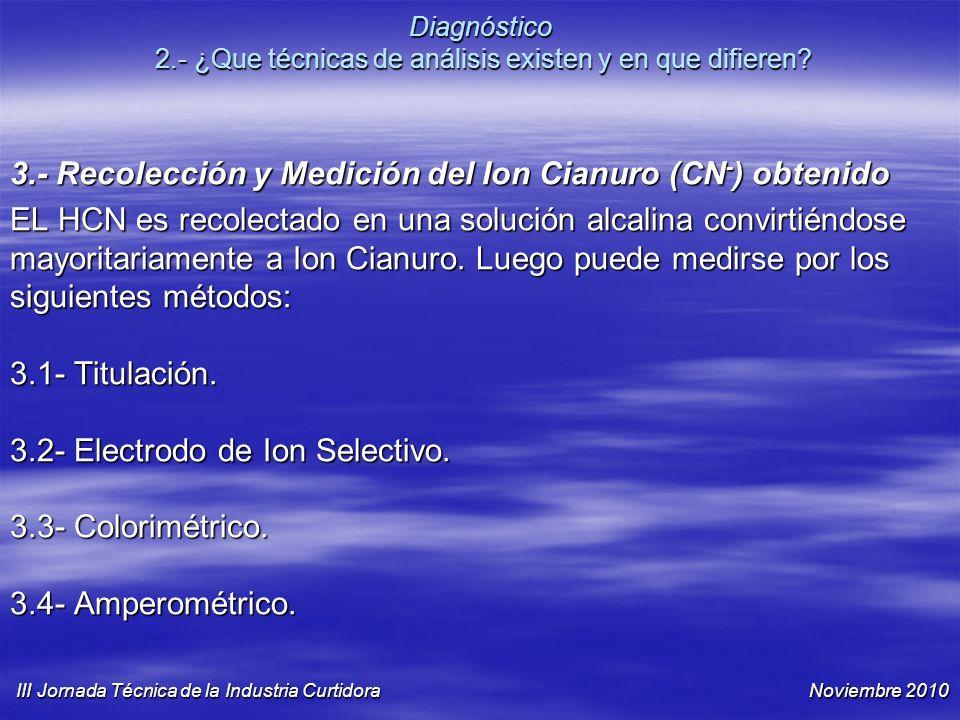 Diagnóstico 2.- ¿Que técnicas de análisis existen y en que difieren? 3.- Recolección y Medición del Ion Cianuro (CN - ) obtenido EL HCN es recolectado