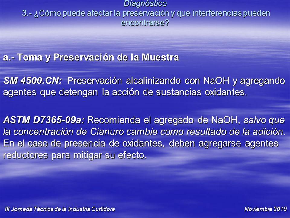 Diagnóstico 3.- ¿Cómo puede afectar la preservación y que interferencias pueden encontrarse? a.- Toma y Preservación de la Muestra SM 4500.CN: Preserv