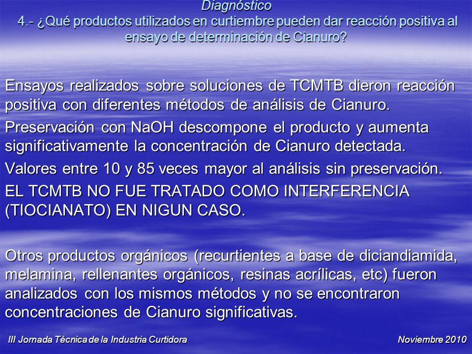 Diagnóstico 4.- ¿Qué productos utilizados en curtiembre pueden dar reacción positiva al ensayo de determinación de Cianuro? Ensayos realizados sobre s