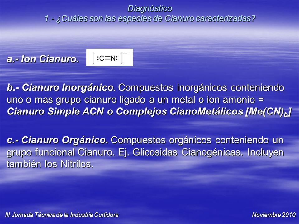 Diagnóstico 1.- ¿Cuáles son las especies de Cianuro caracterizadas? a.- Ion Cianuro. b.- Cianuro Inorgánico. Compuestos inorgánicos conteniendo uno o