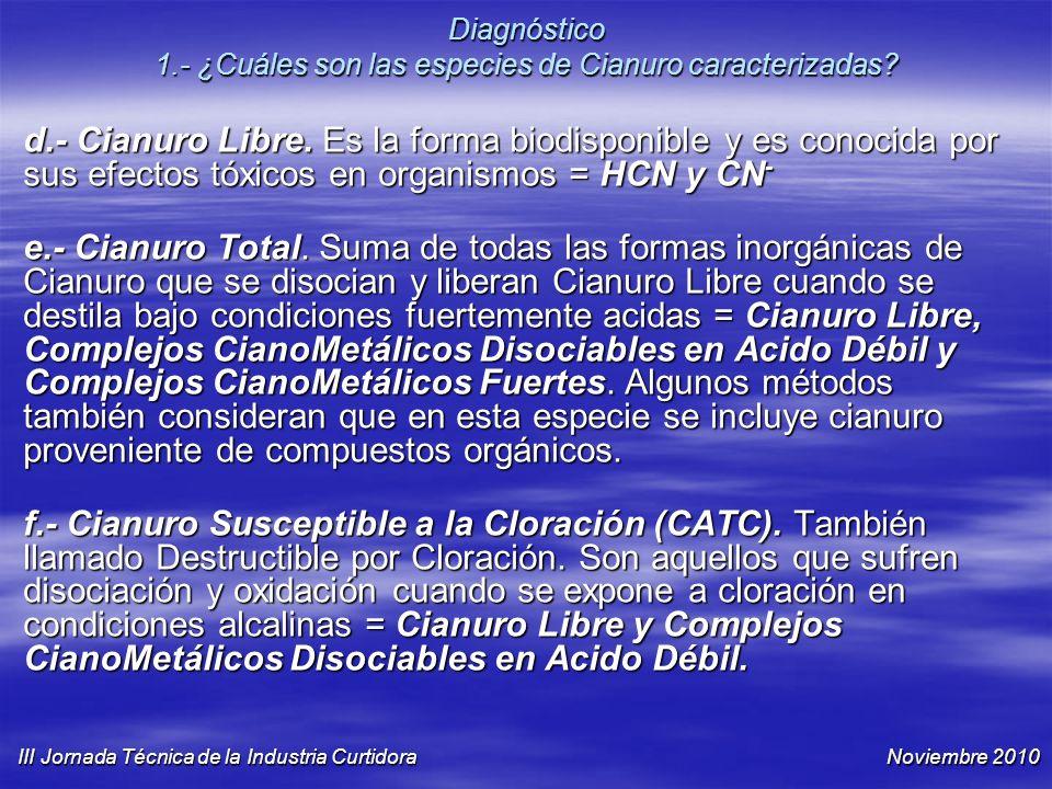 Diagnóstico 1.- ¿Cuáles son las especies de Cianuro caracterizadas? d.- Cianuro Libre. Es la forma biodisponible y es conocida por sus efectos tóxicos