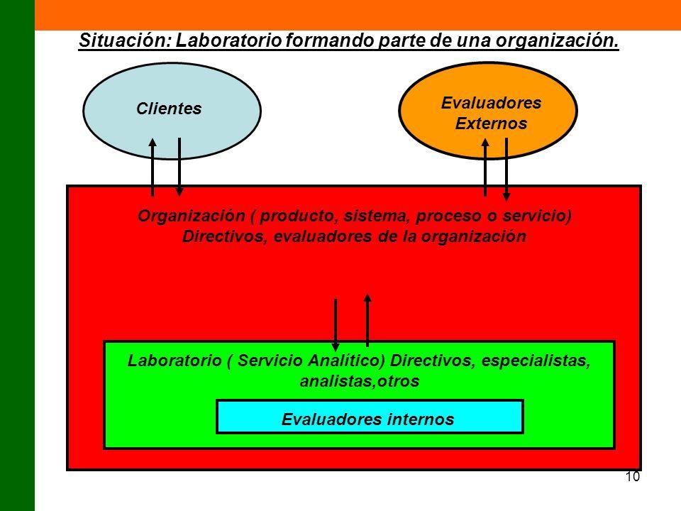 10 Laboratorio ( Servicio Analítico) Directivos, especialistas, analistas,otros Evaluadores internos Organización ( producto, sistema, proceso o servi