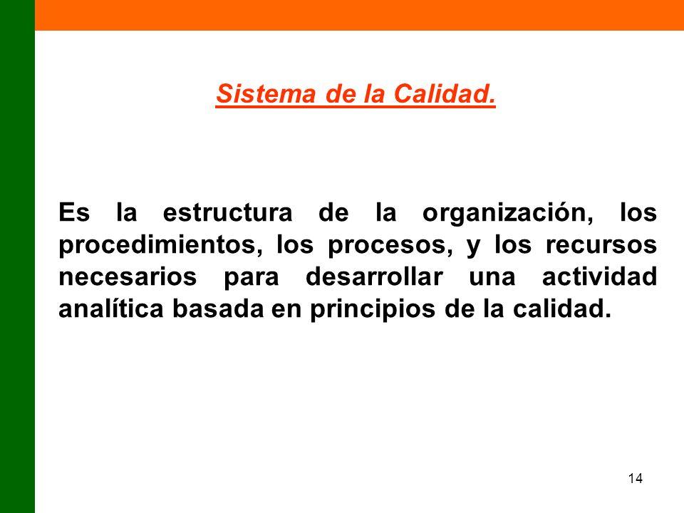 14 Sistema de la Calidad. Es la estructura de la organización, los procedimientos, los procesos, y los recursos necesarios para desarrollar una activi