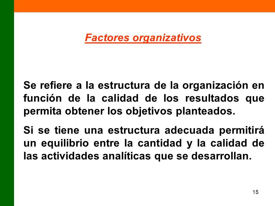 15 Factores organizativos Se refiere a la estructura de la organización en función de la calidad de los resultados que permita obtener los objetivos p