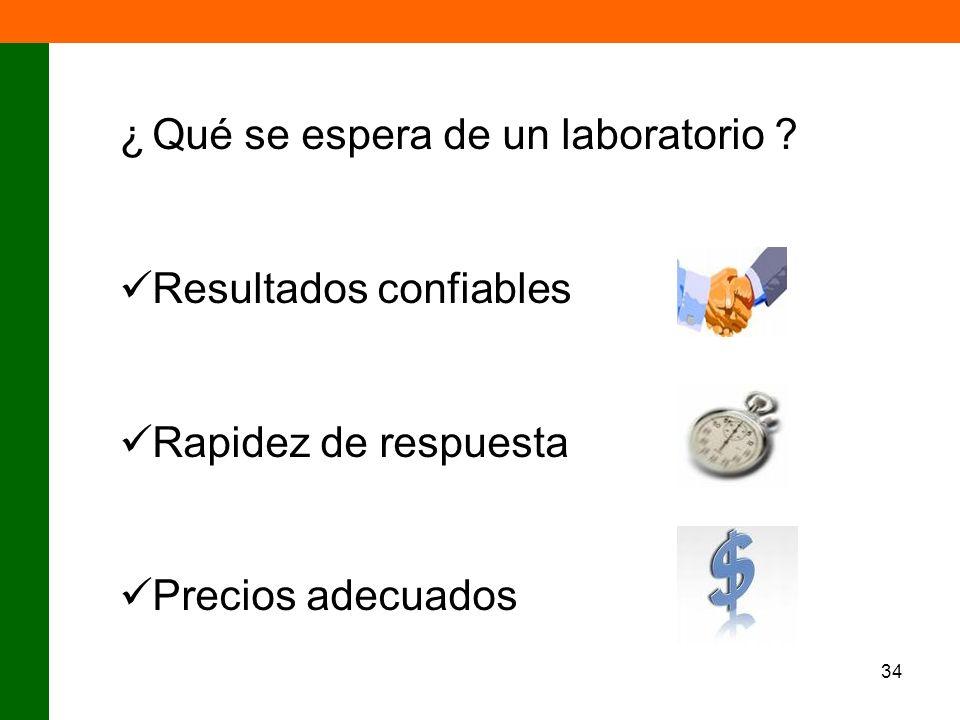 34 ¿ Qué se espera de un laboratorio ? Resultados confiables Rapidez de respuesta Precios adecuados