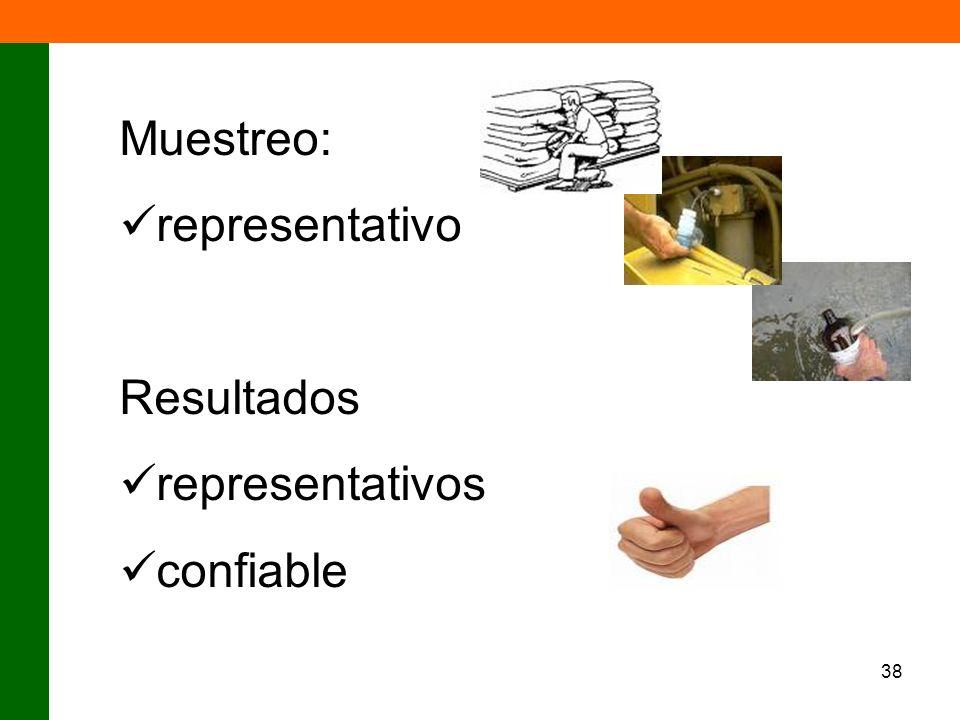 38 Muestreo: representativo Resultados representativos confiable