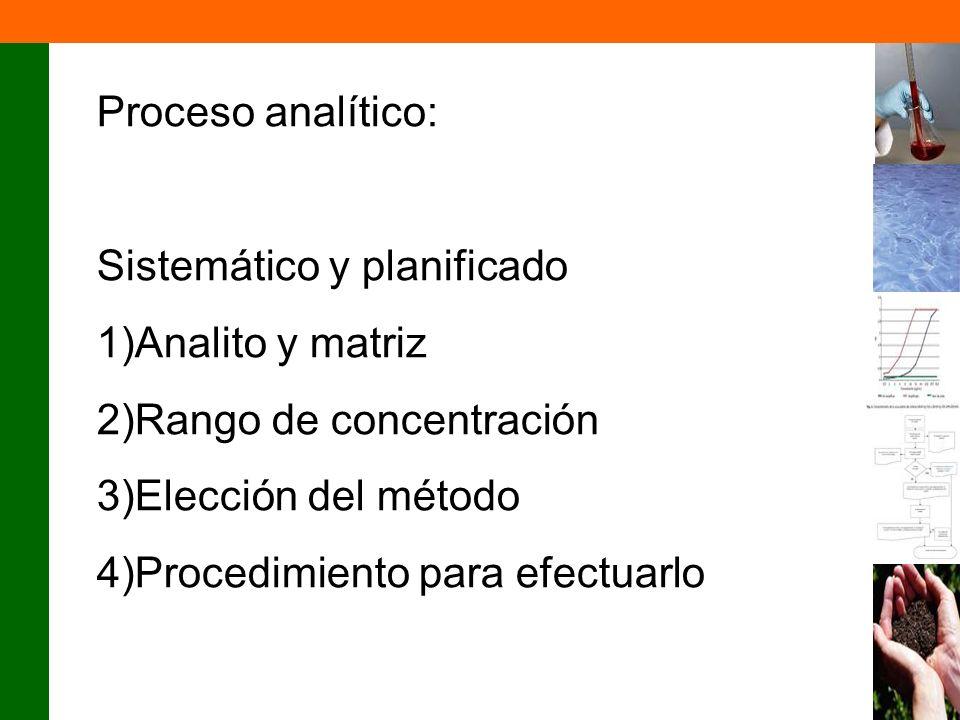 41 Proceso analítico: Sistemático y planificado 1)Analito y matriz 2)Rango de concentración 3)Elección del método 4)Procedimiento para efectuarlo