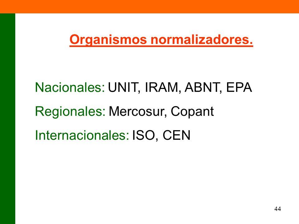 44 Organismos normalizadores. Nacionales: UNIT, IRAM, ABNT, EPA Regionales: Mercosur, Copant Internacionales: ISO, CEN