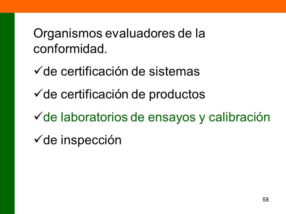 58 Organismos evaluadores de la conformidad. de certificación de sistemas de certificación de productos de laboratorios de ensayos y calibración de in