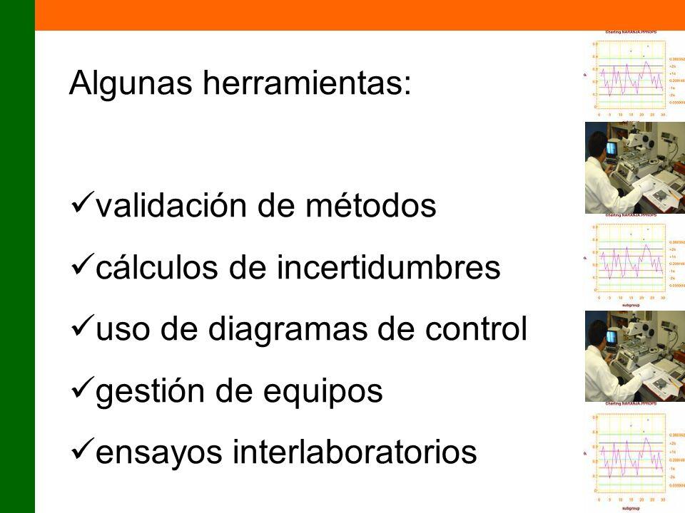6 Algunas herramientas: validación de métodos cálculos de incertidumbres uso de diagramas de control gestión de equipos ensayos interlaboratorios