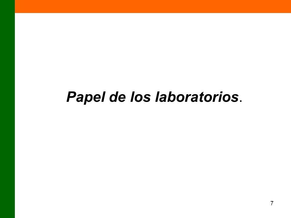 28 El laboratorio produce resultados.