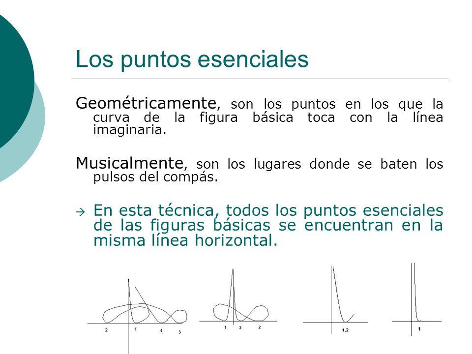 Los puntos esenciales Geométricamente, son los puntos en los que la curva de la figura básica toca con la línea imaginaria. Musicalmente, son los luga