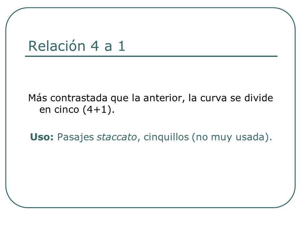 Relación 4 a 1 Más contrastada que la anterior, la curva se divide en cinco (4+1). Uso: Pasajes staccato, cinquillos (no muy usada).