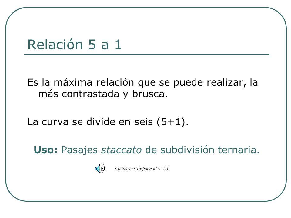 Relación 5 a 1 Es la máxima relación que se puede realizar, la más contrastada y brusca. La curva se divide en seis (5+1). Uso: Pasajes staccato de su