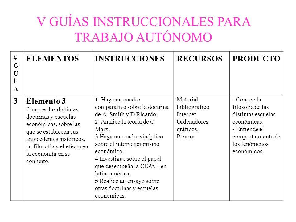 V GUÍAS INSTRUCCIONALES PARA TRABAJO AUTÓNOMO #GUÍA#GUÍA ELEMENTOSINSTRUCCIONESRECURSOSPRODUCTO 3Elemento 3 Conocer las distintas doctrinas y escuelas