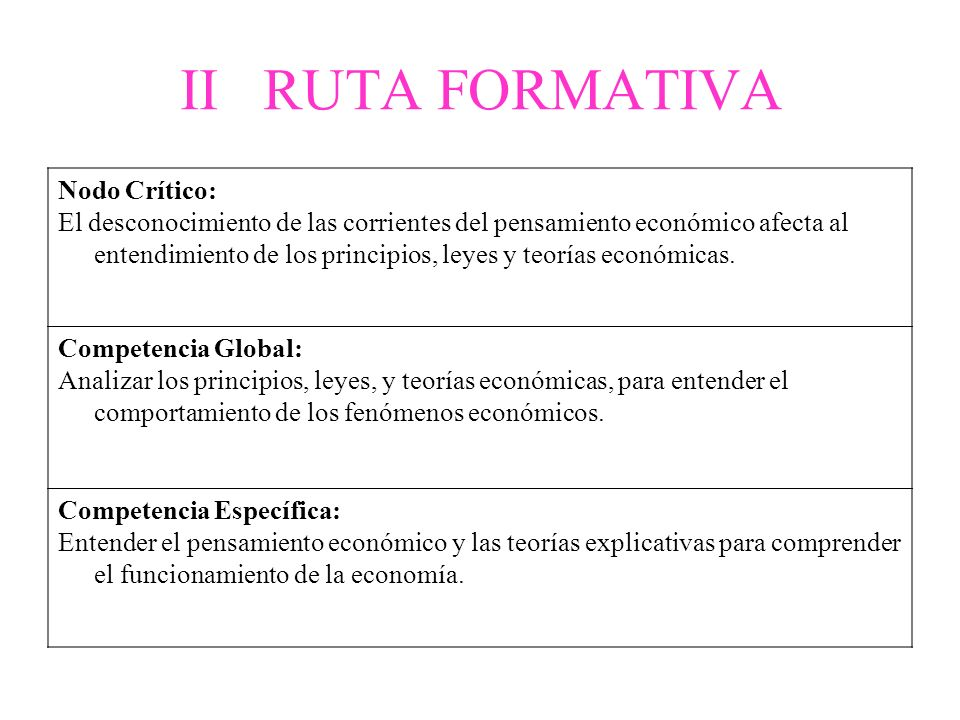 II RUTA FORMATIVA Nodo Crítico: El desconocimiento de las corrientes del pensamiento económico afecta al entendimiento de los principios, leyes y teor