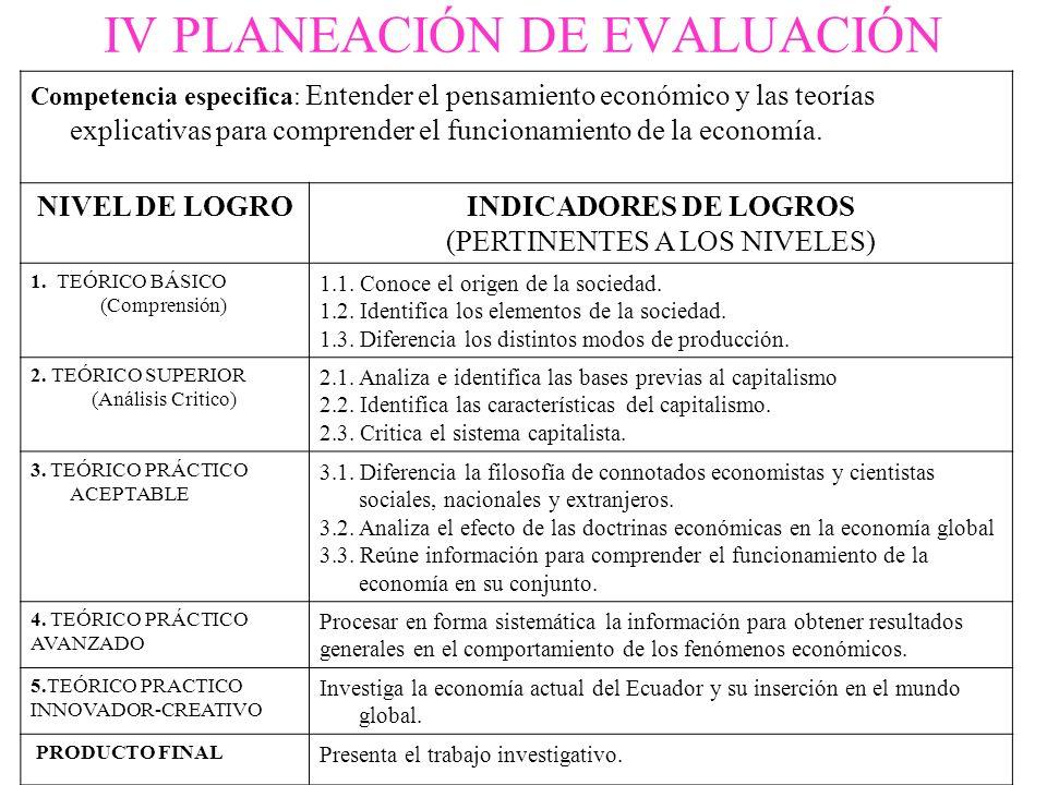 IV PLANEACIÓN DE EVALUACIÓN Competencia especifica: Entender el pensamiento económico y las teorías explicativas para comprender el funcionamiento de