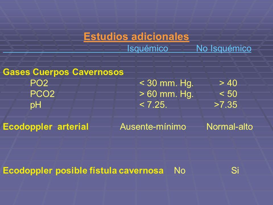 Estudios adicionales Isquémico No Isquémico Gases Cuerpos Cavernosos PO2 40 PCO2> 60 mm. Hg. < 50 pH 7.35 Ecodopplerarterial Ausente-mínimo Normal-alt