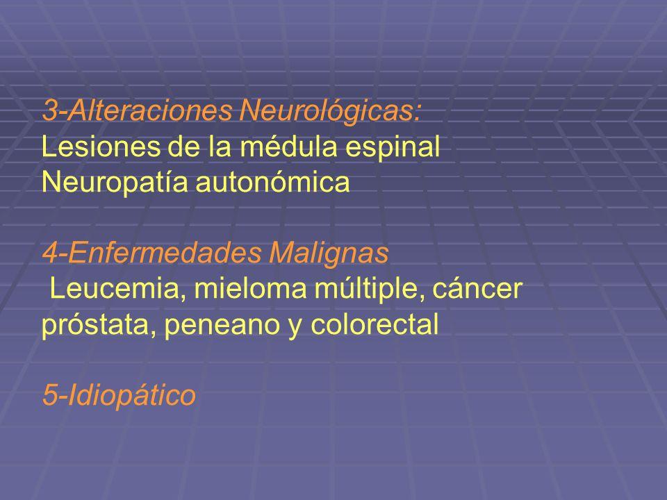 3-Alteraciones Neurológicas: Lesiones de la médula espinal Neuropatía autonómica 4-Enfermedades Malignas Leucemia, mieloma múltiple, cáncer próstata, peneano y colorectal 5-Idiopático