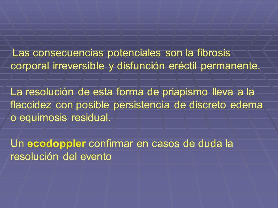 Las consecuencias potenciales son la fibrosis corporal irreversible y disfunción eréctil permanente. La resolución de esta forma de priapismo lleva a