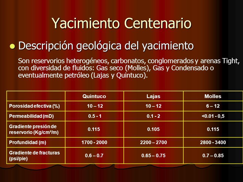 Operaciones realizadas EMACTU Yacimiento Centenario Pozo Ce-1274 Oil (EMATU) Pozo Ce-1274 Oil (EMATU) 6 Zonas estimuladas de las formaciones Lajas y Lotena 6 Zonas estimuladas de las formaciones Lajas y Lotena 5 Fracturas realizadas / 2900sk Optiprop 16/30 utilizados 5 Fracturas realizadas / 2900sk Optiprop 16/30 utilizados Días de operación (fracturas) 3días Días de operación (fracturas) 3días Pozo Ce-1273 Oil (Convecional x Tbg) Pozo Ce-1273 Oil (Convecional x Tbg) 6 Zonas estimuladas de las formaciones Lajas y Lotena 6 Zonas estimuladas de las formaciones Lajas y Lotena 3 Fracturas realizadas / 2500sk Optiprop 16/30 utilizados 3 Fracturas realizadas / 2500sk Optiprop 16/30 utilizados Días de operación (fracturas) 4 días Días de operación (fracturas) 4 días