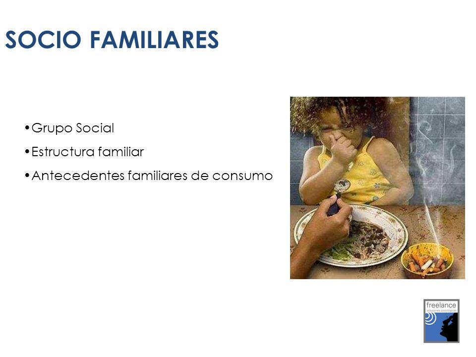 Grupo Social Estructura familiar Antecedentes familiares de consumo SOCIO FAMILIARES