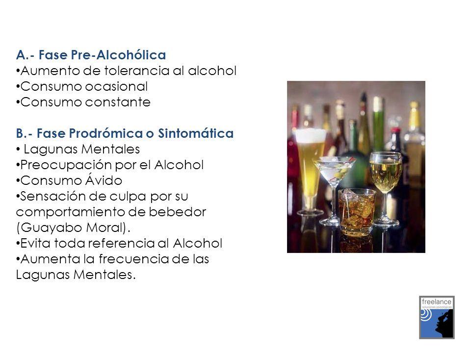 A.- Fase Pre-Alcohólica Aumento de tolerancia al alcohol Consumo ocasional Consumo constante B.- Fase Prodrómica o Sintomática Lagunas Mentales Preocu