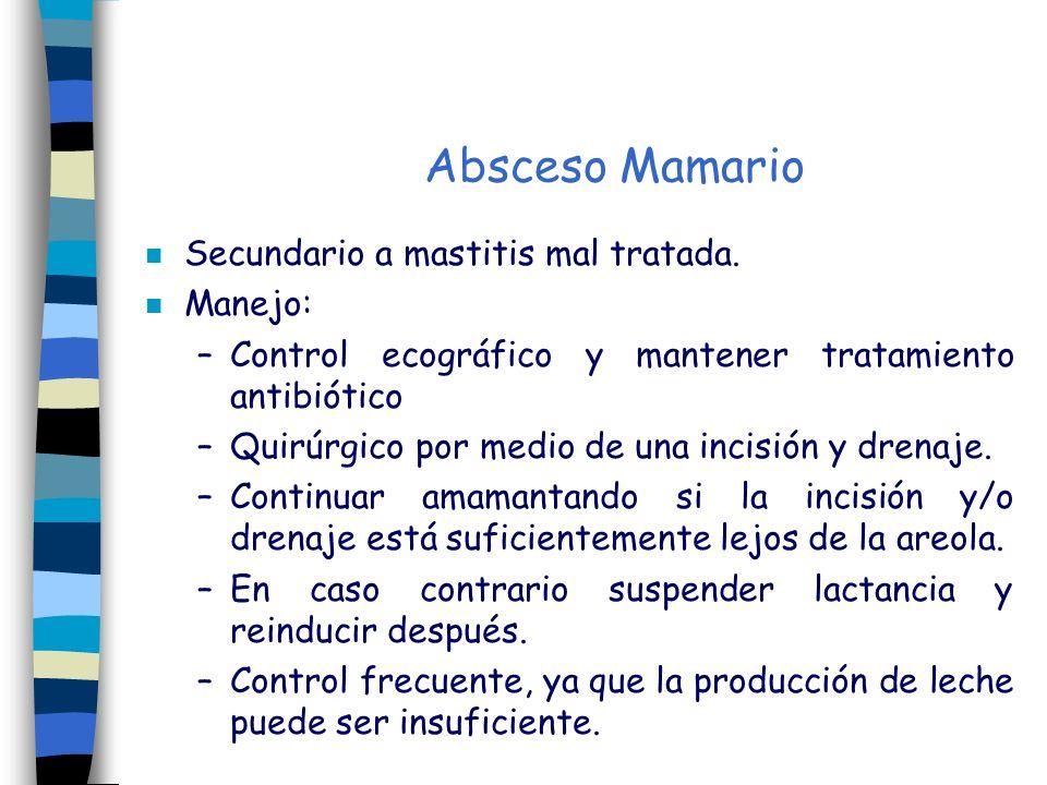 Absceso Mamario n Secundario a mastitis mal tratada. n Manejo: –Control ecográfico y mantener tratamiento antibiótico –Quirúrgico por medio de una inc