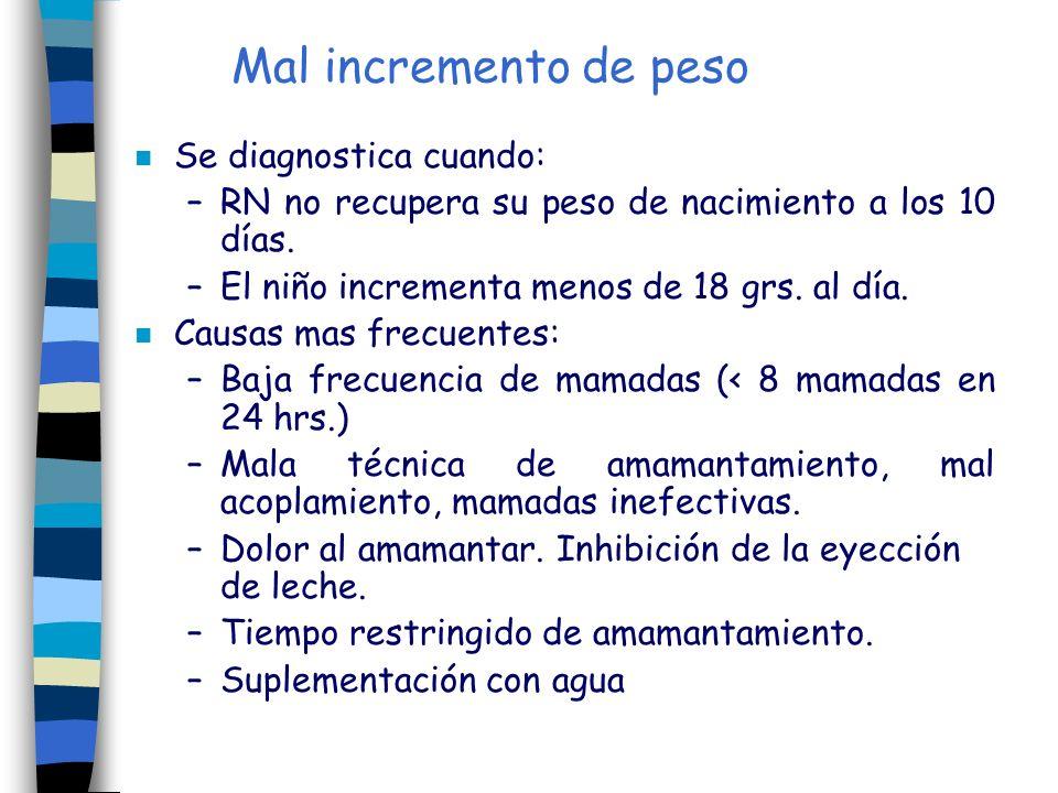 Mal incremento de peso n Se diagnostica cuando: –RN no recupera su peso de nacimiento a los 10 días. –El niño incrementa menos de 18 grs. al día. n Ca