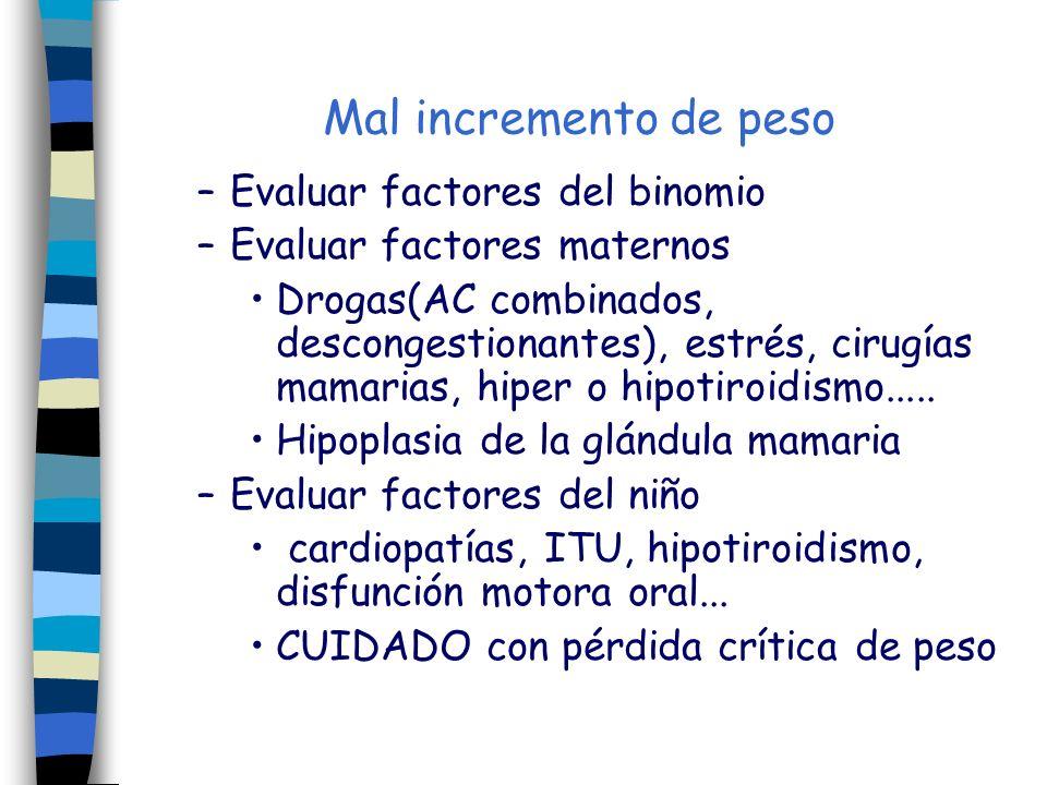 Mal incremento de peso –Evaluar factores del binomio –Evaluar factores maternos Drogas(AC combinados, descongestionantes), estrés, cirugías mamarias,
