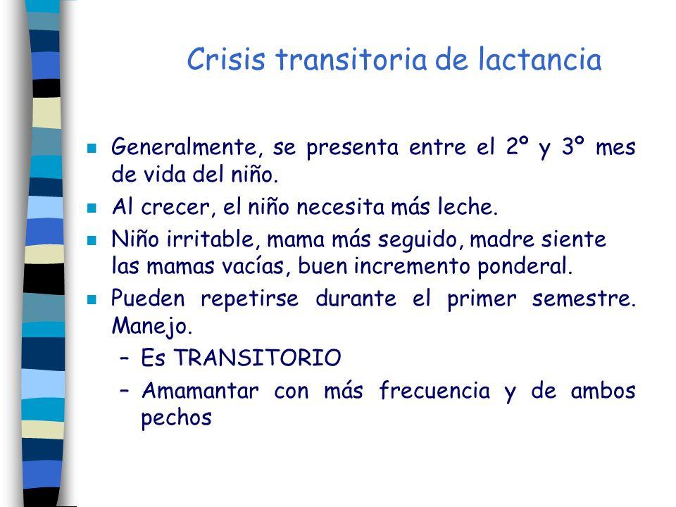 Crisis transitoria de lactancia n Generalmente, se presenta entre el 2º y 3º mes de vida del niño. n Al crecer, el niño necesita más leche. n Niño irr